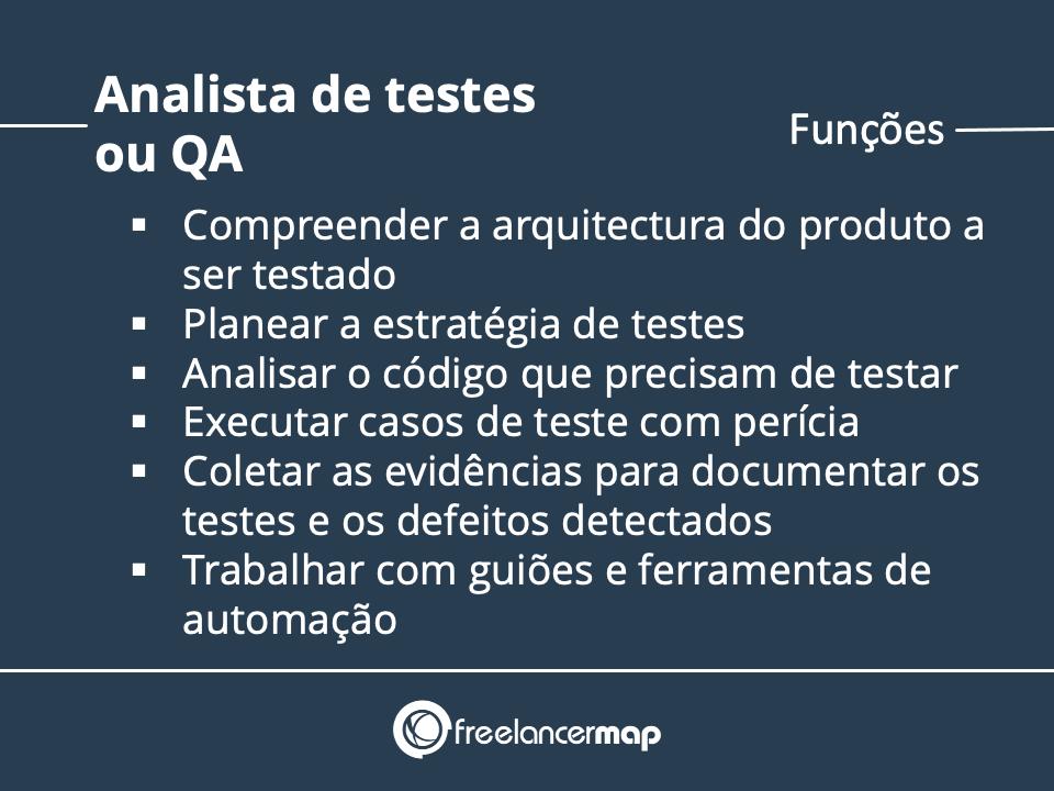 Funções do Analista de Testes ou QA