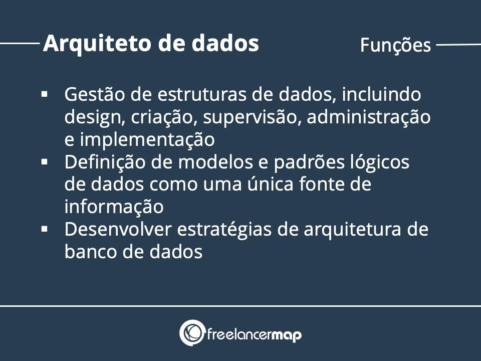 Funções do Arquiteto de dados