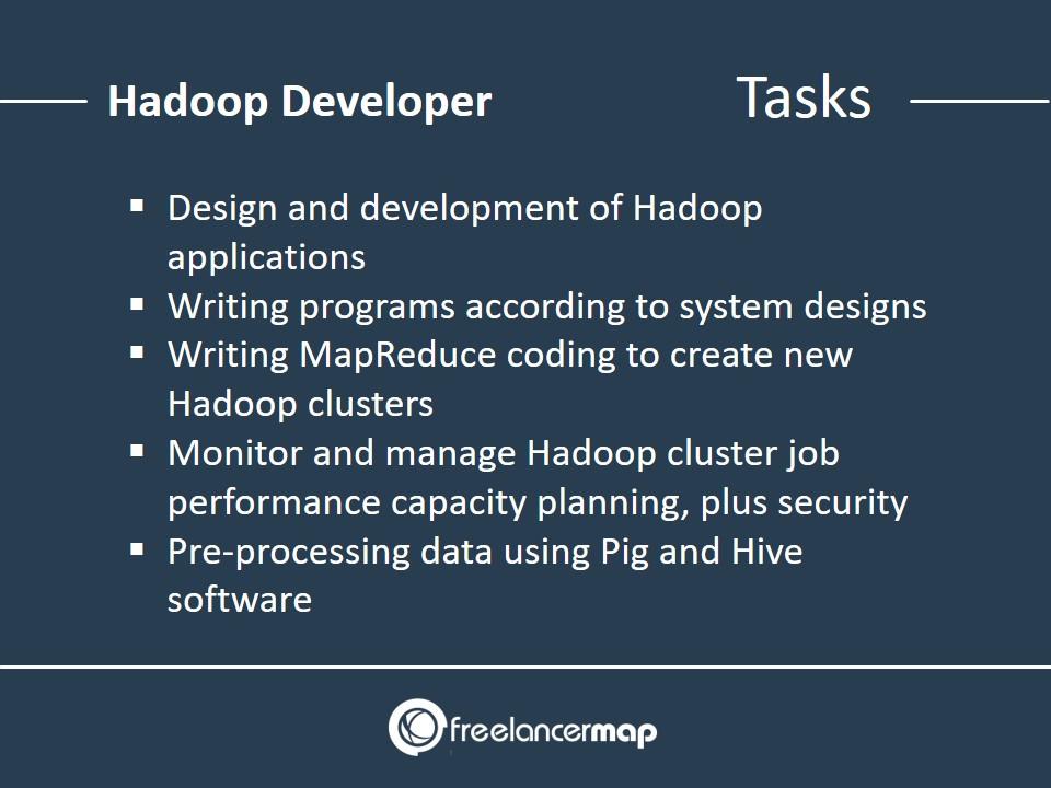 Responsibilities of a Hadoop Developer