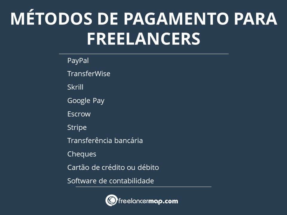 métodos pagamento freelancers