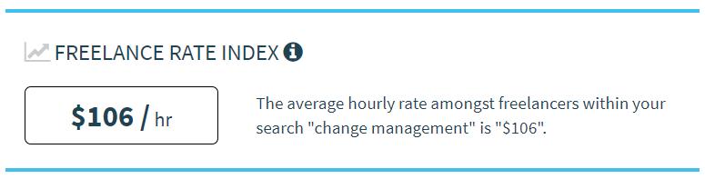 Precio hora de experto en gestión del cambio freelancer