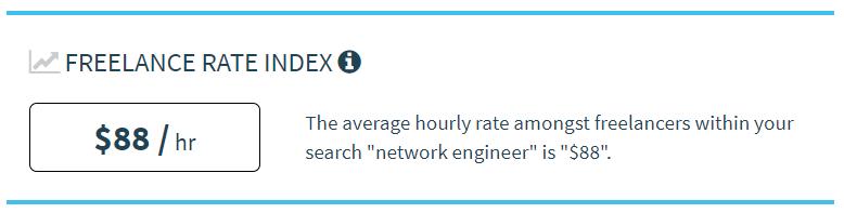 Tarifa/hora de um engenheiro de redes freelance em novembro de 2020
