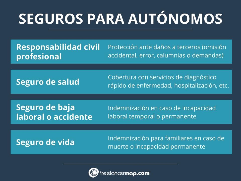 Tipos de seguros para autonomos y freelancers