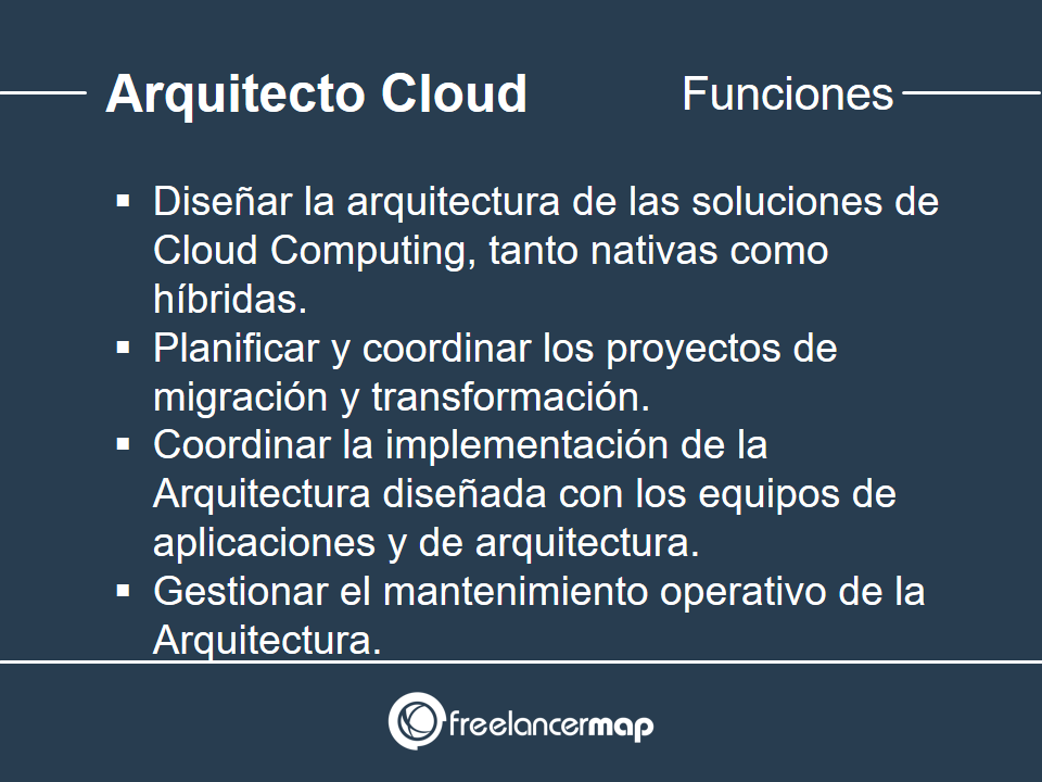 Responsabilidades del Arquitecto Cloud