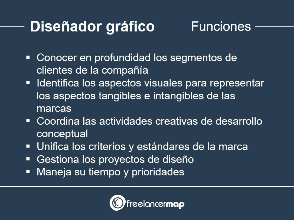 Responsabilidades del Diseñador Gráfico