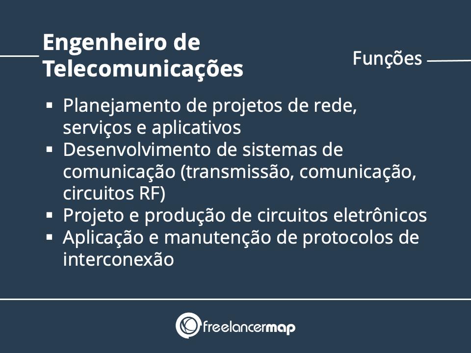 Funções do Engenheiro de Telecomunicações