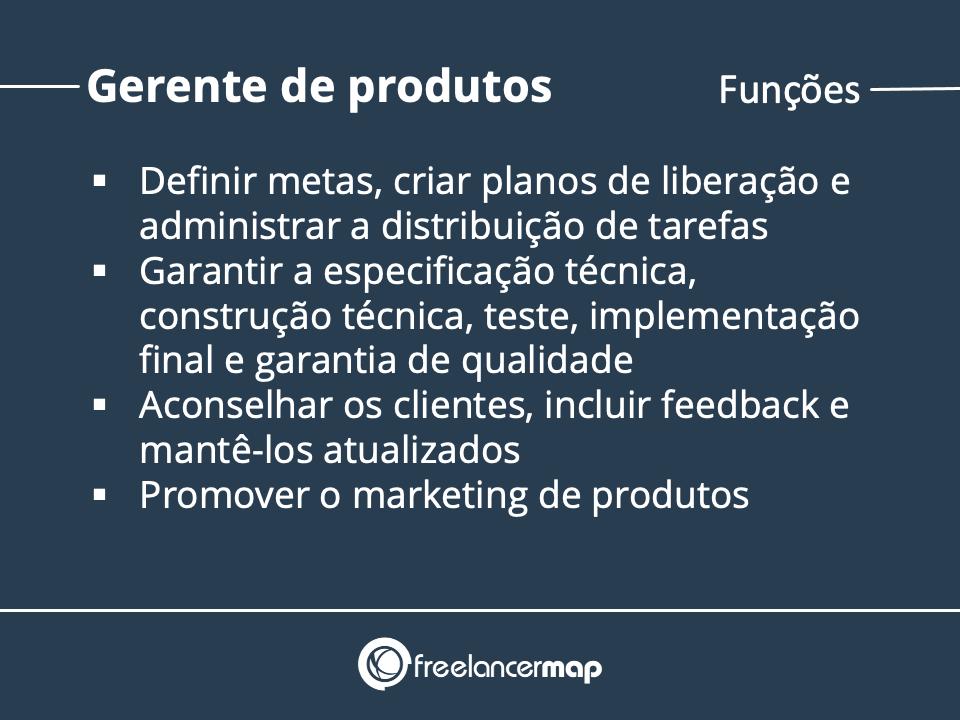 Funções de um gerente de produtos