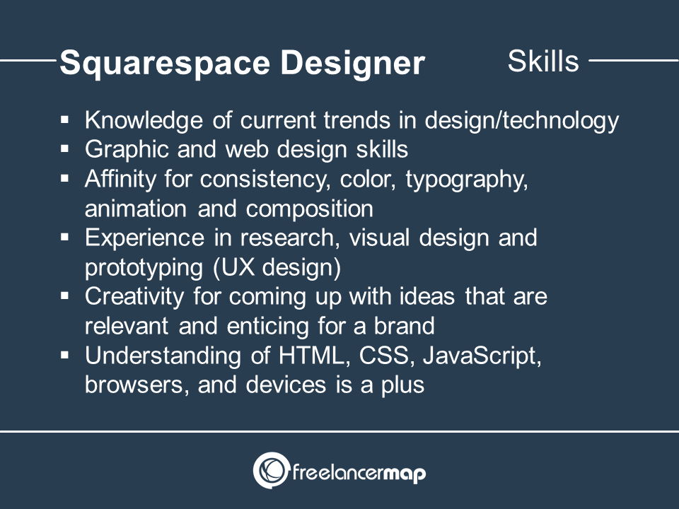 List of required skills as Squarespace Designer
