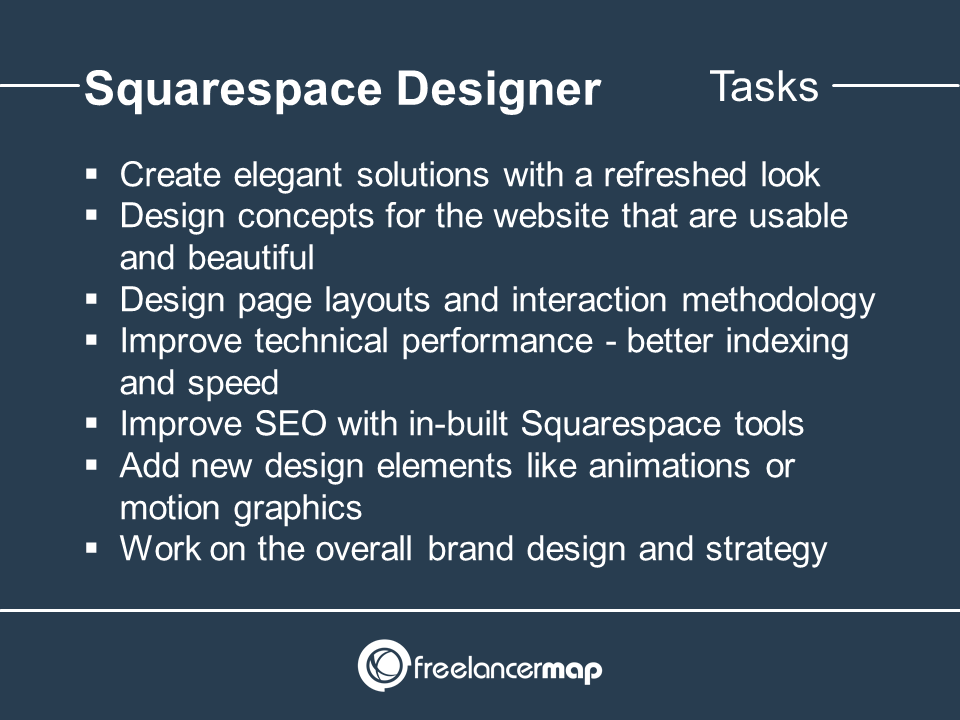 Responsibilities and tasks of a Squarespace Designer