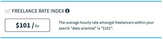 Tarifa hora cientista de dados freelancer Dezembro 2020
