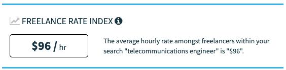 Tarifa por um engenheiro de telecomunicações freelance