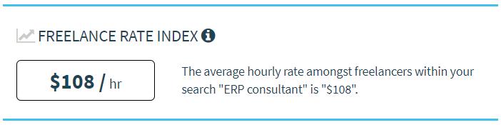 Tarifa media por hora de un consultor ERP
