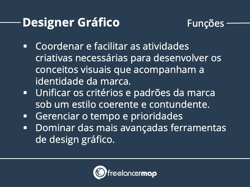 Funções do designer gráfico