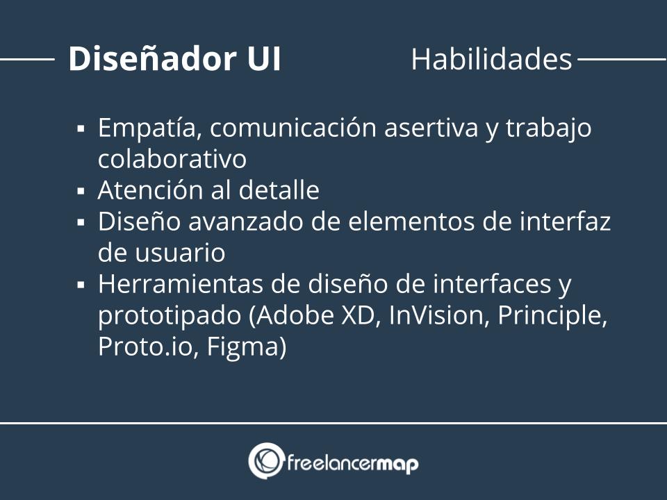Habilidades y conocimientos del diseñador UI
