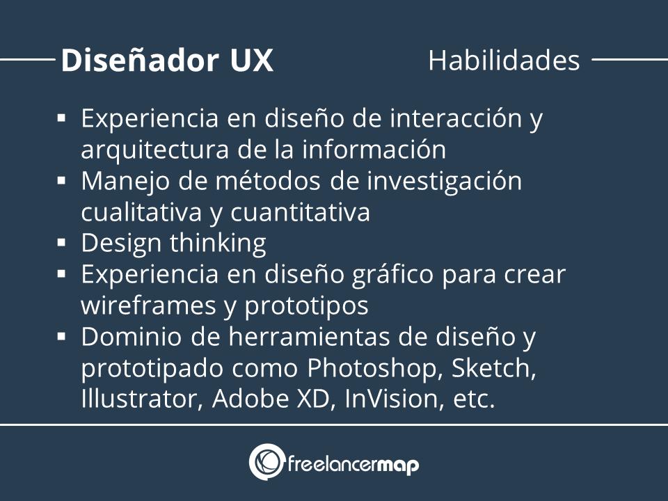Conocimentos y requisitos necesarios como diseñador UX