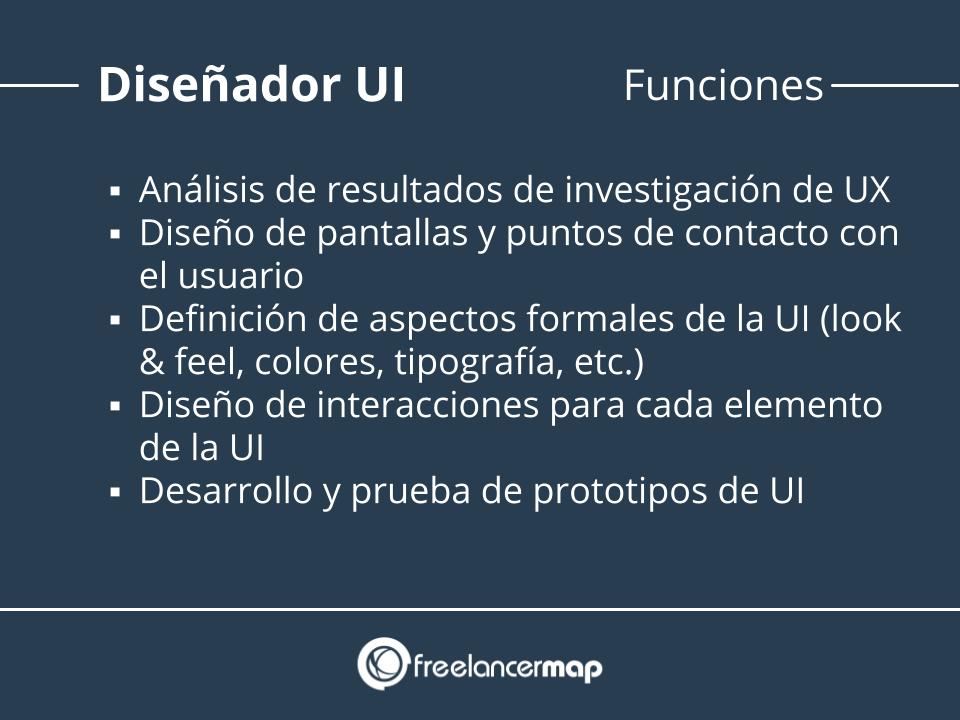 Responsabilidades del diseñador UI