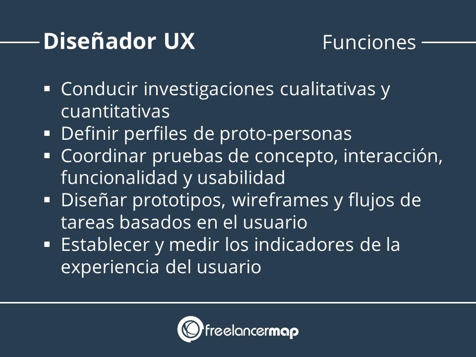 Funciones del diseñador UX