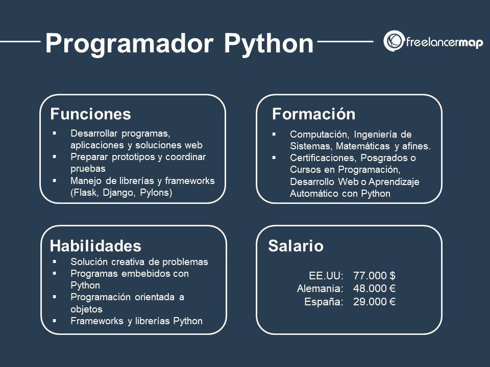 cuál es el papel del programador Python