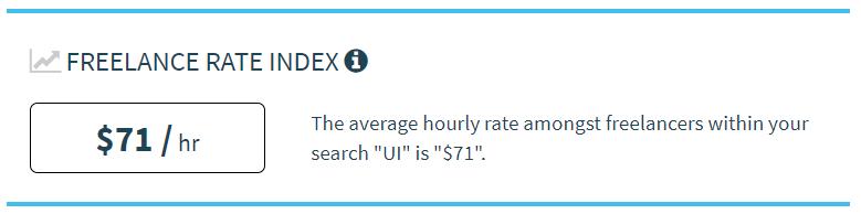 Tarifa media por hora de un diseñador UI