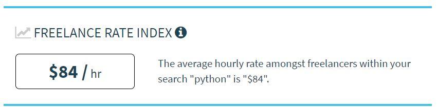 Tarifa media por hora de un programador Python