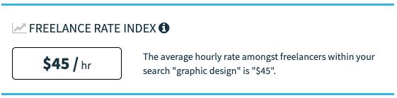 Tarifa horária designer gráfico freelancer