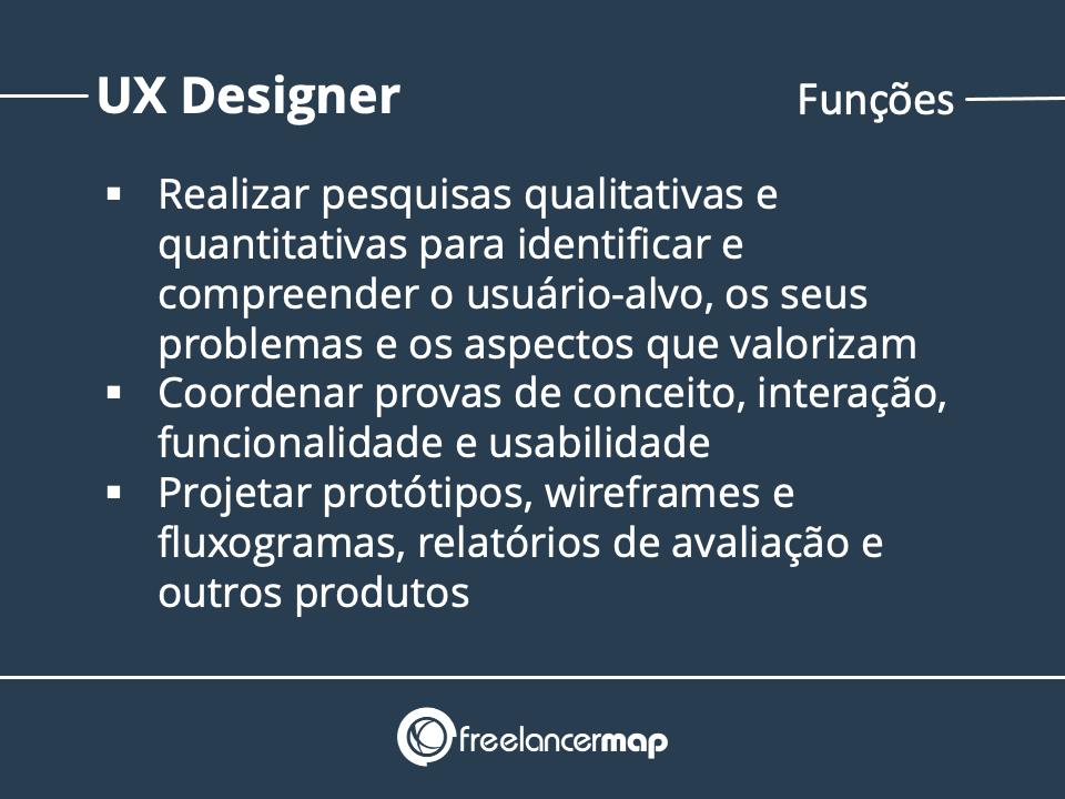 As funções de um designer de UX