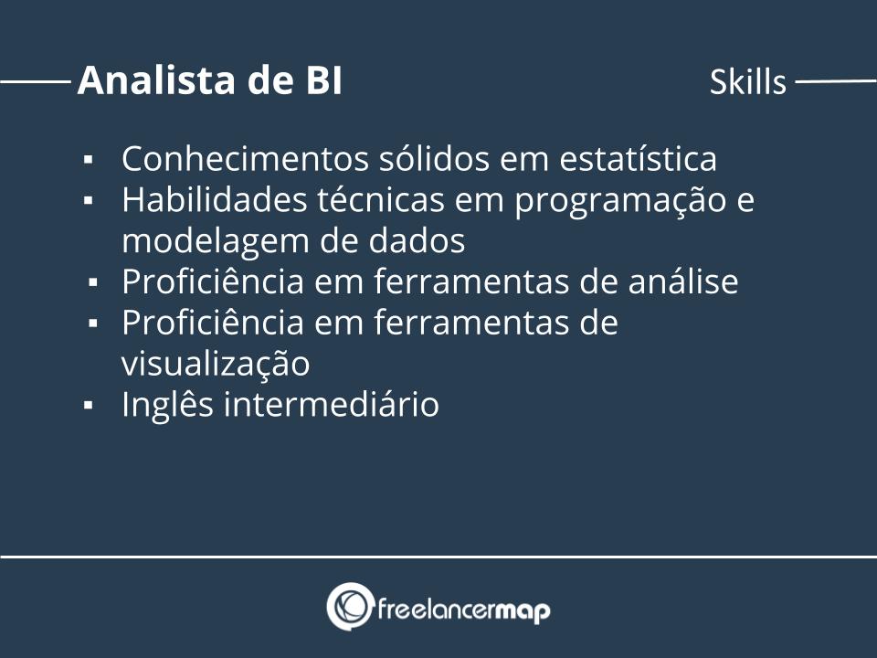 Habilidades de um analista de BI.