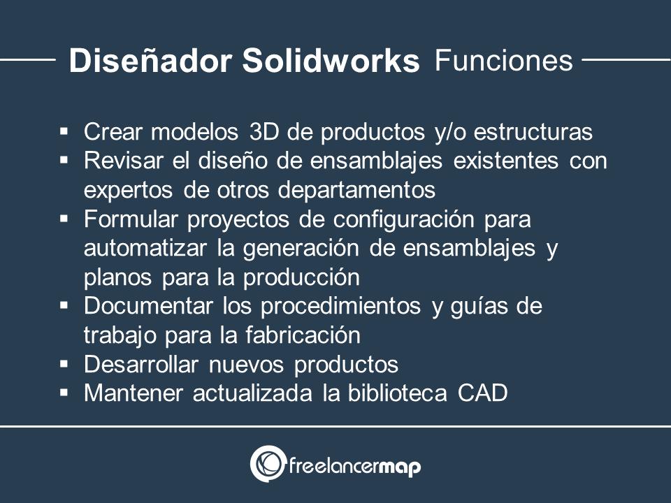 Responsabilidades del diseñador Solidworks