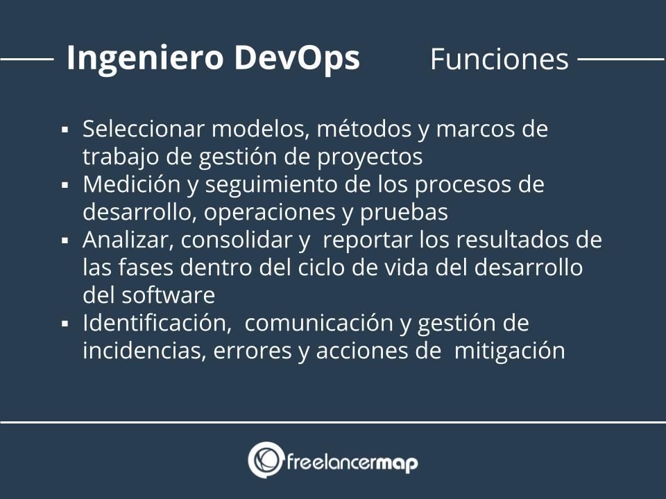 Responsabilidades del Ingeniero DevOps