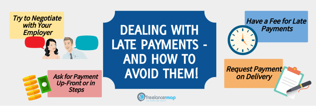 How to avoid late payments