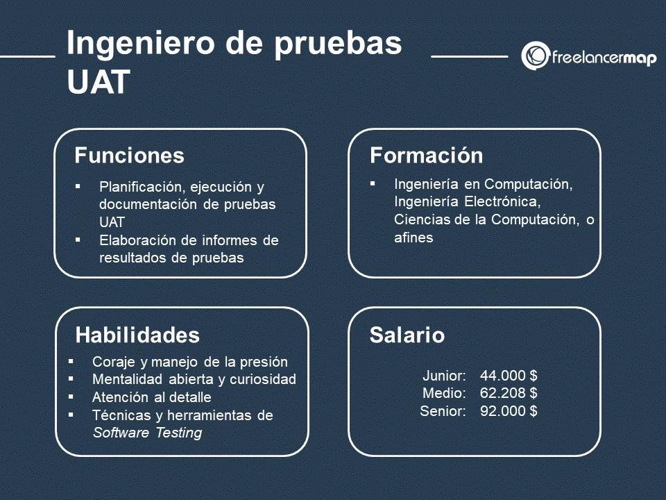 cuál es el papel del ingeniero de pruebas de aceptación (UAT)