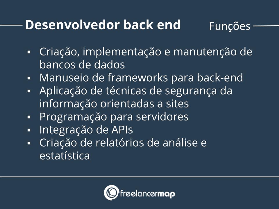 Responsabilidades de um desenvolvedor back end.