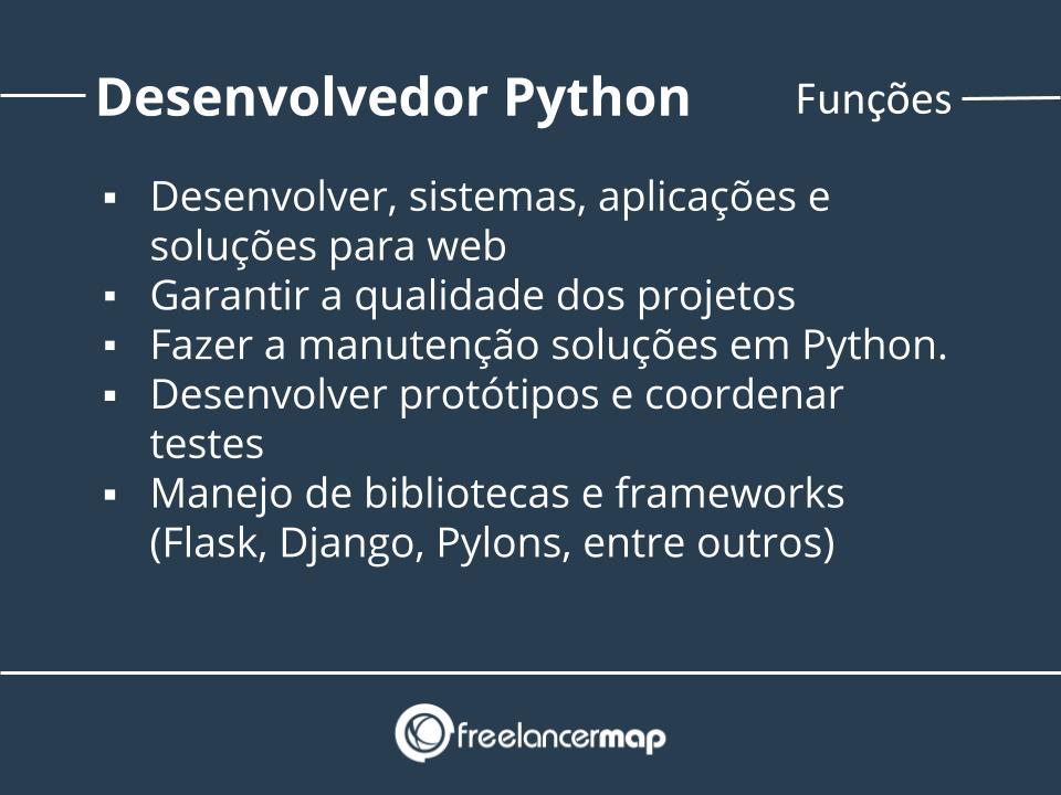 Funções e responsabilidades de um desenvolvedor Python.