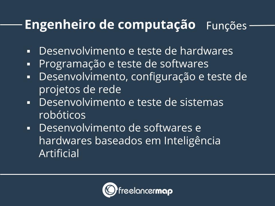 Responsabilidades de um engenheiro de computação.