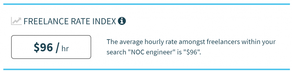 Average hourly rate of freelance NOC engineers