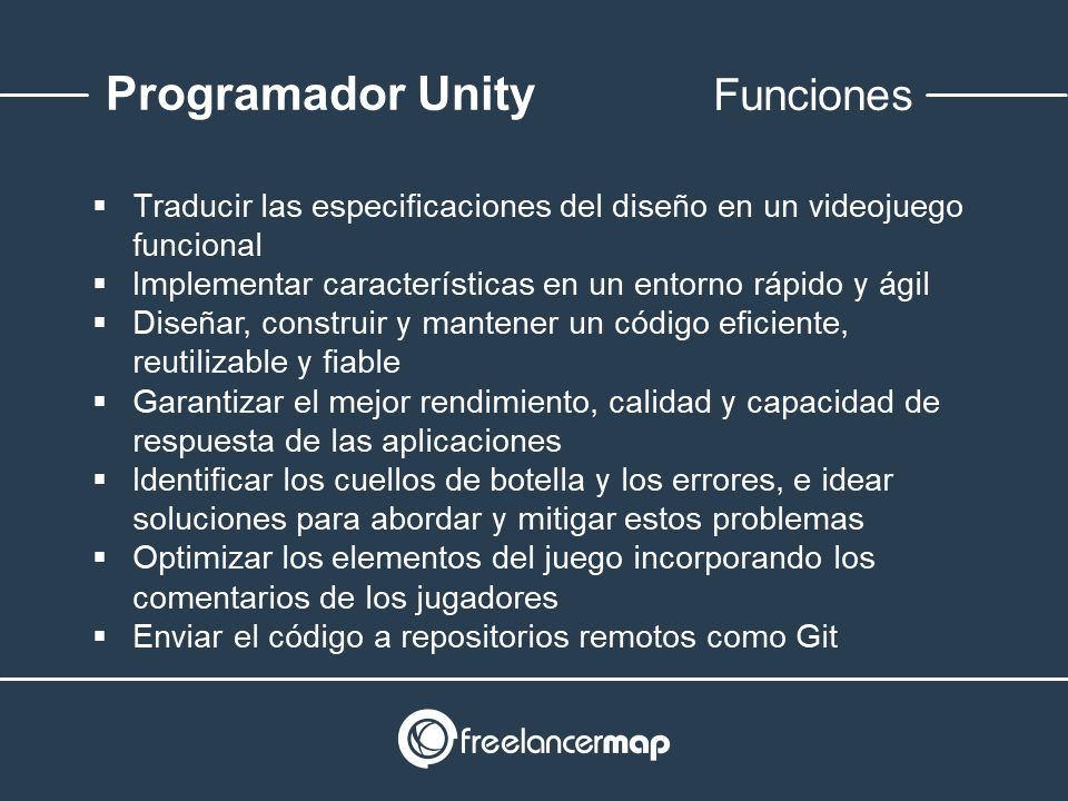 Responsabilidades del programador Unity