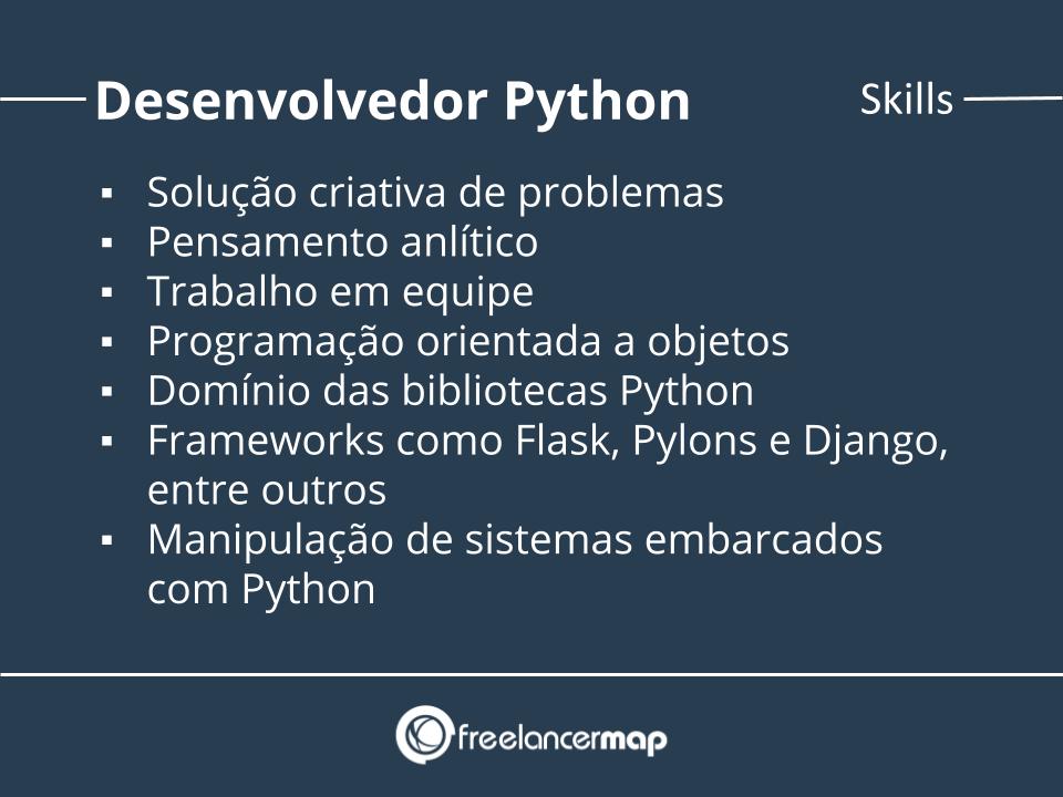 Habilidades de um desenvolvedor Python.