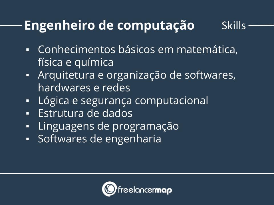 Habilidades de um engenheiro de computação.