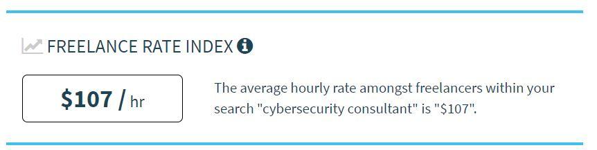 Tarifa media por hora de un ingeniero en ciberseguridad freelance