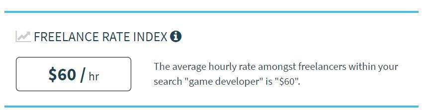Tarifa media desarrollador de videojuegos freelance (Marzo 2021)