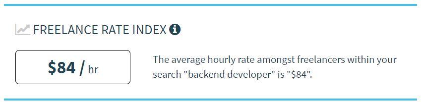 Tarifa media por hora de un desarrollador backend