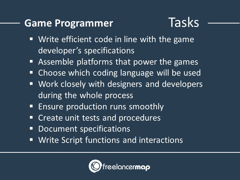 Responsibilities of a Game Programmer