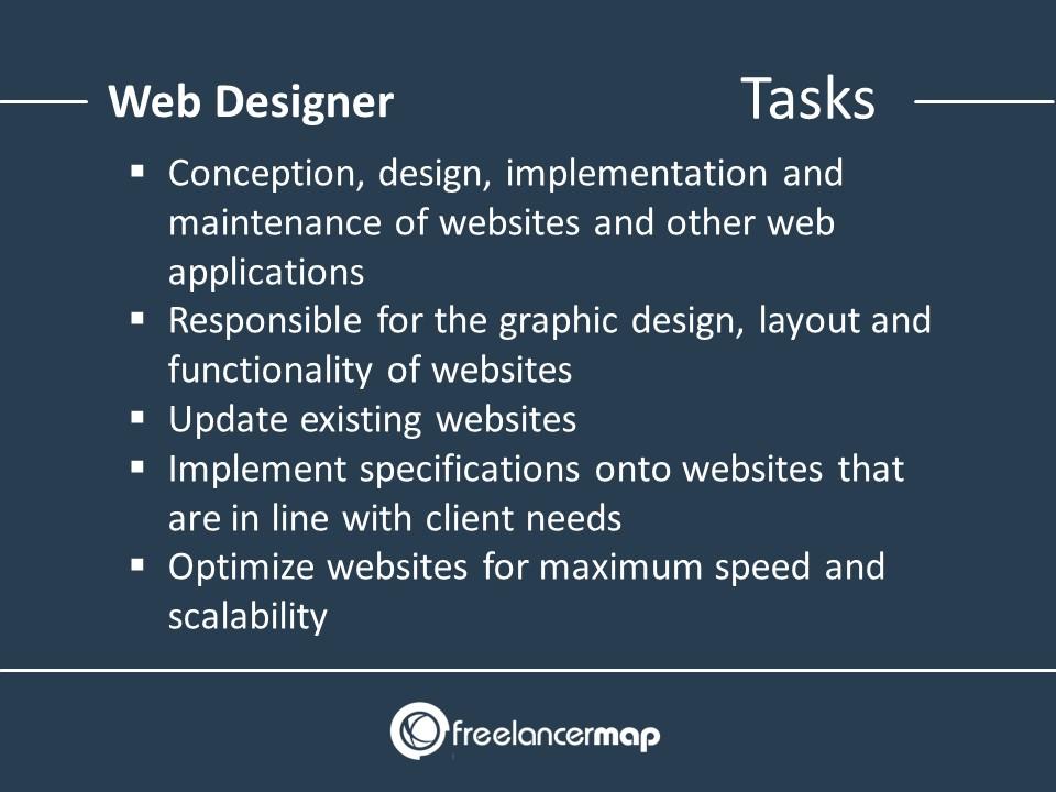Responsibilities of a Web Designer
