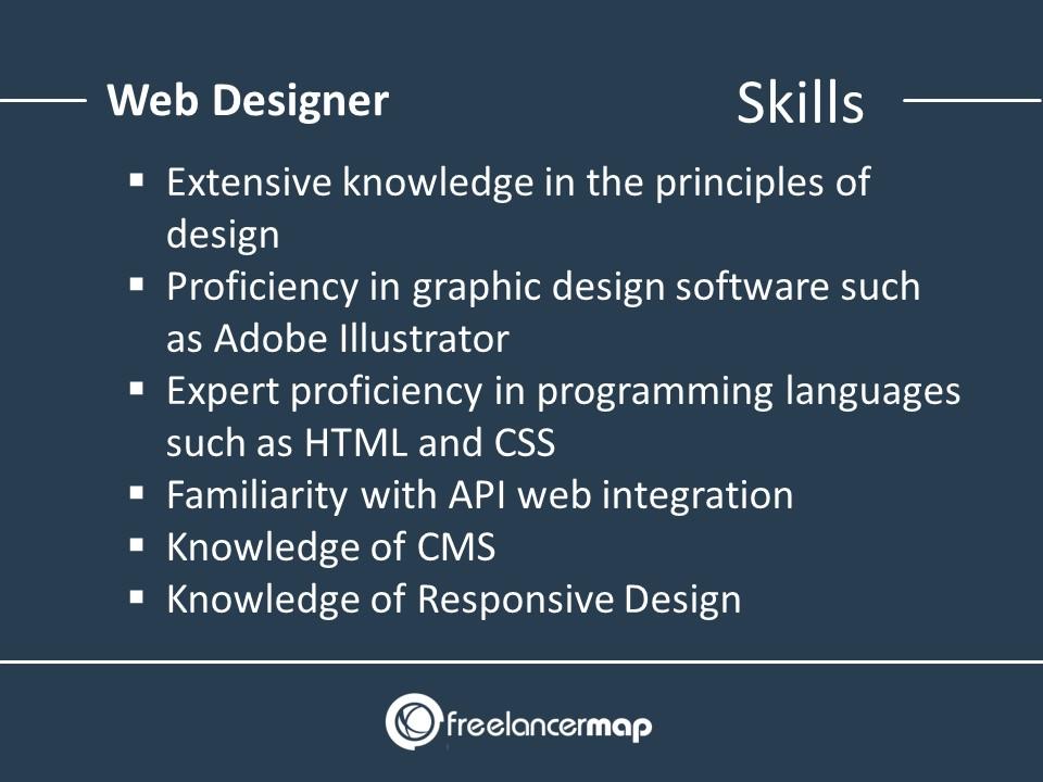 Skills of a Web Designer