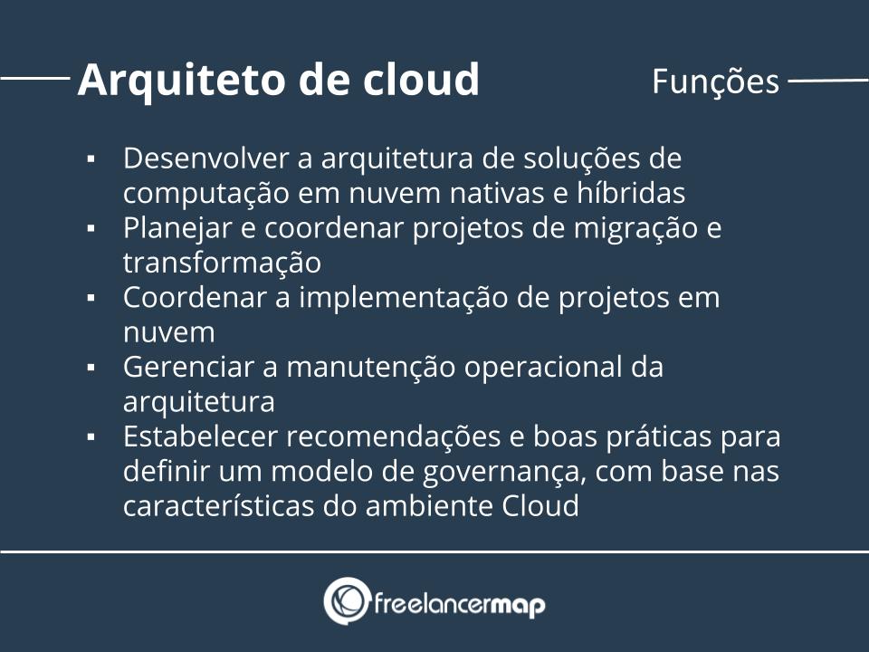 Funções de um arquiteto de cloud.