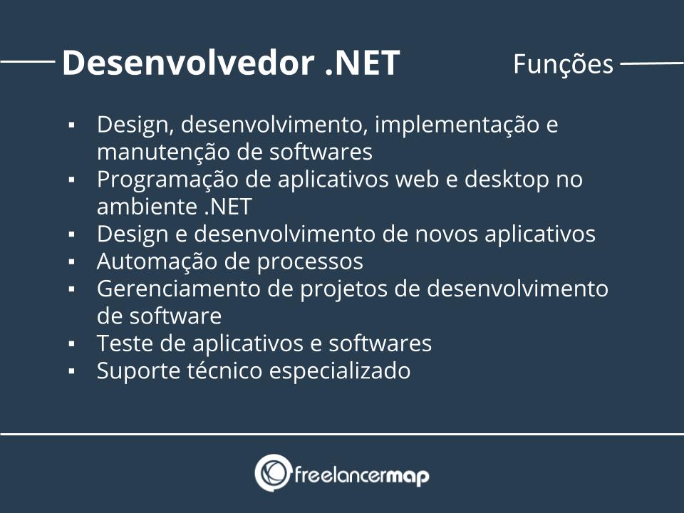Responsabilidades de um desenvolvedor .NET