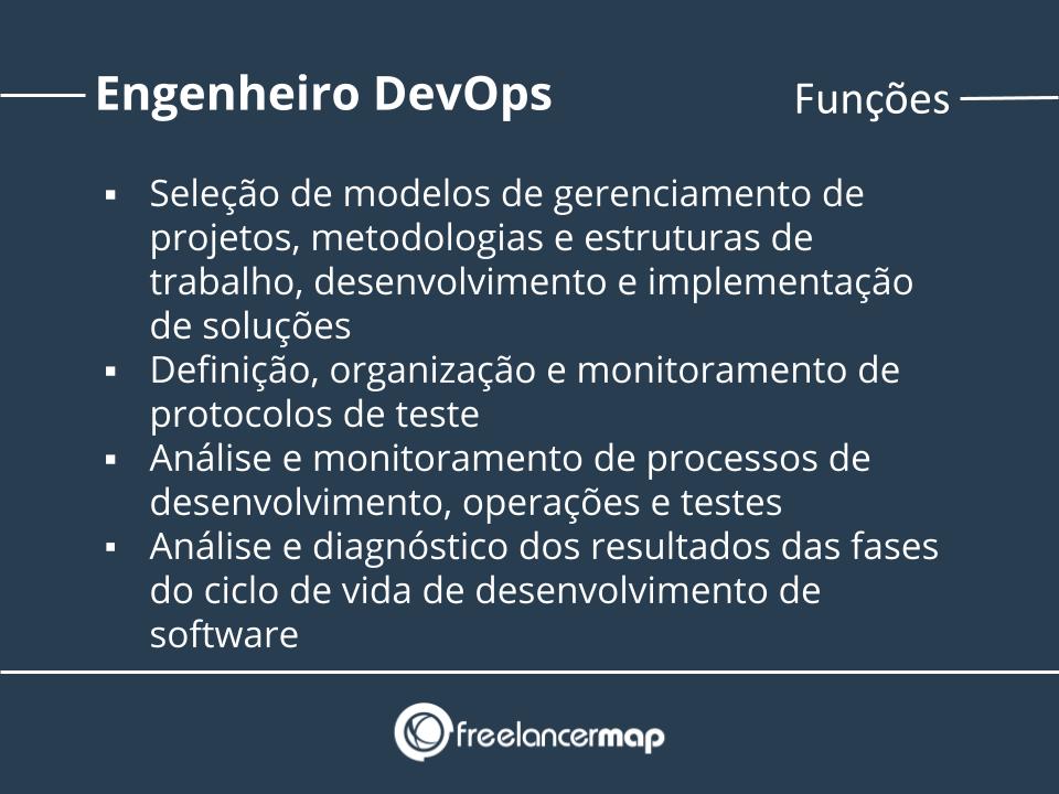 Funções de um engenheiro DevOps.