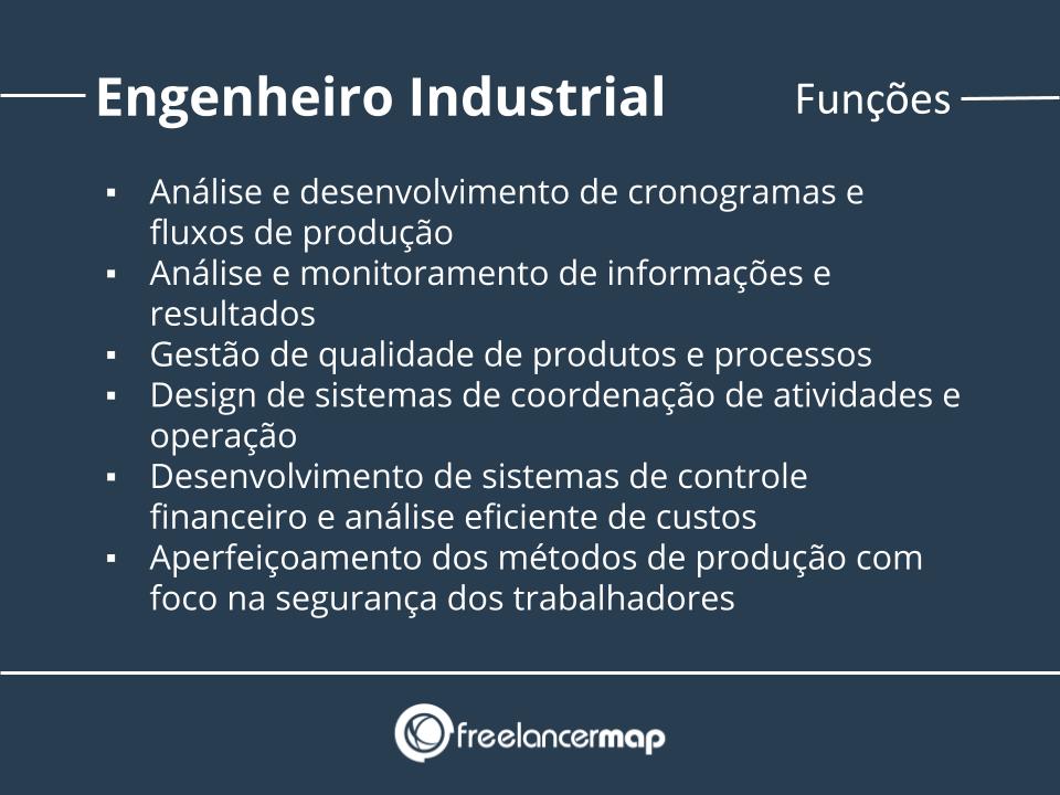 Responsabilidades do engenheiro industrial.