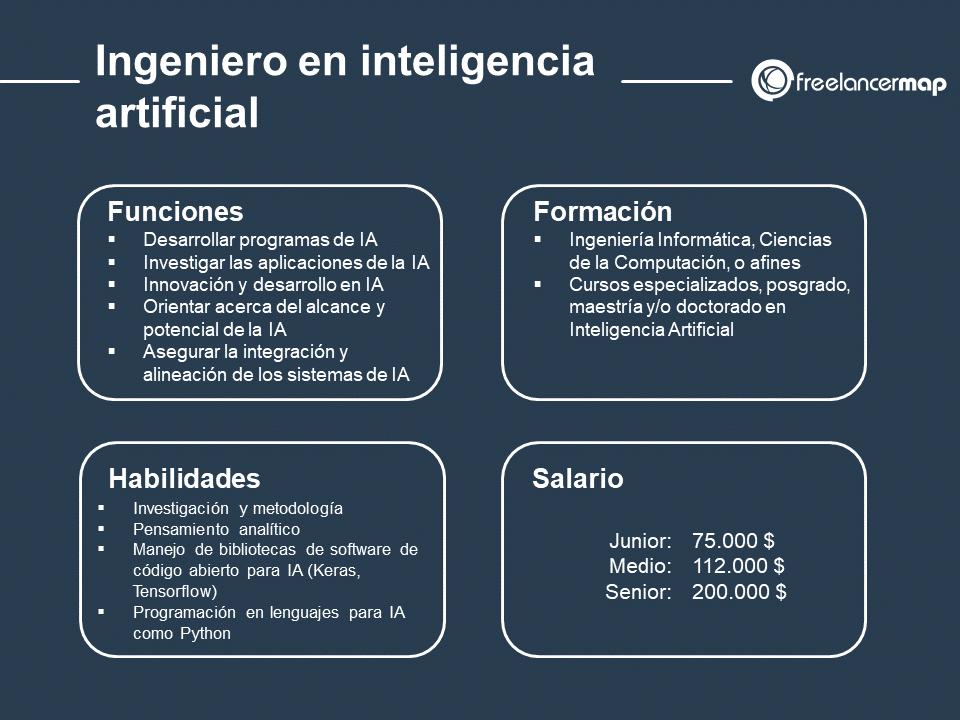 cuál es el papel del especialista en inteligencia artificial