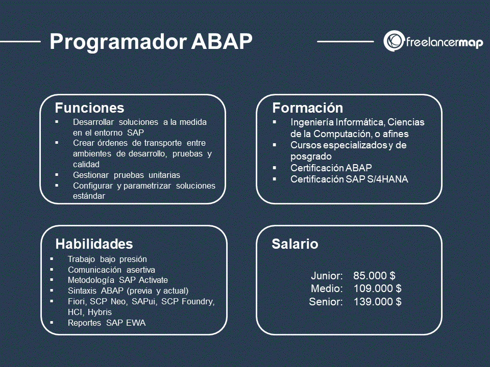 cuál es el papel del programador ABAP